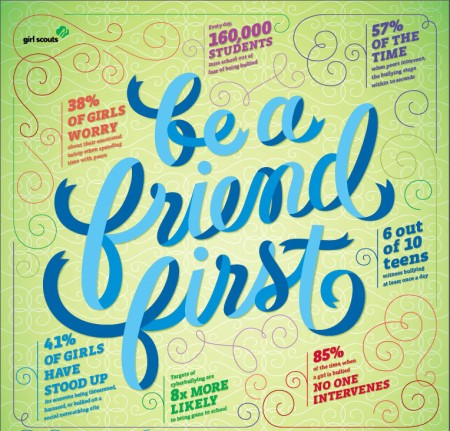 Be a Friend First with Girl Scouts - NC Coastal Pines