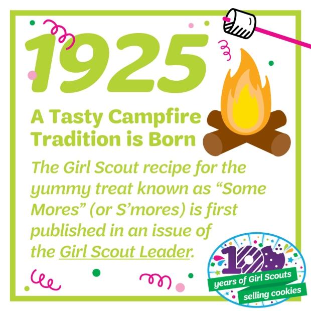 100th_anniversary_trivia_social_1925